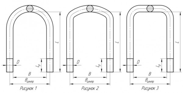 Таблица характеристик стремянок рессоры МАЗ 2