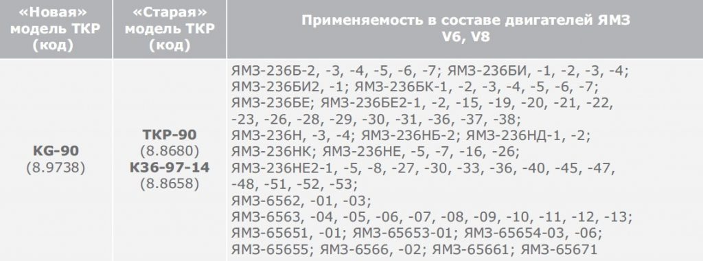 Турбокомпрессор МАЗ ЯМЗ 2